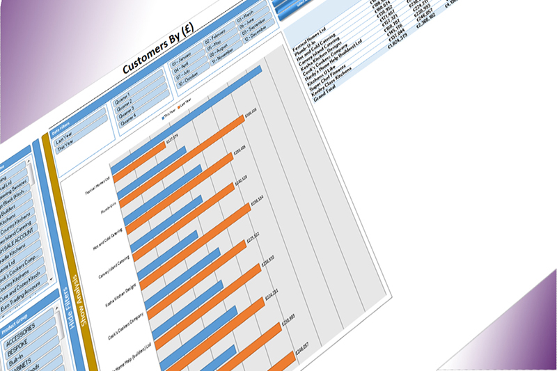 Excel Reporting Tools